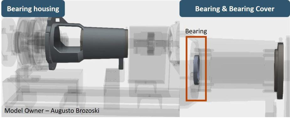 Bearing and Bearing housing of pump