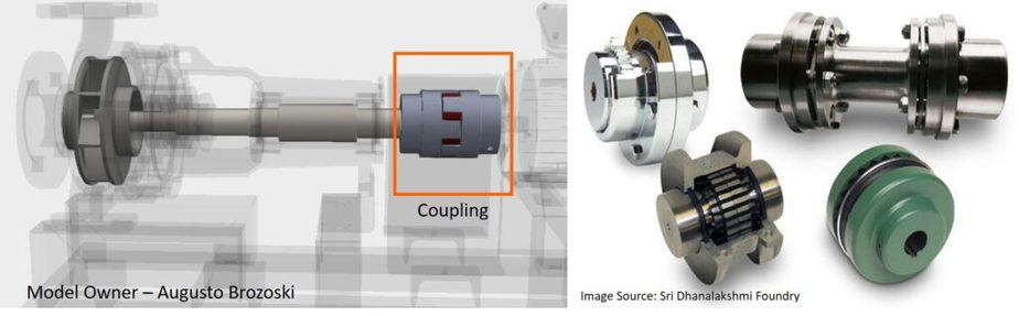 Fixed and Flexible type pump coupling that use to connect driver