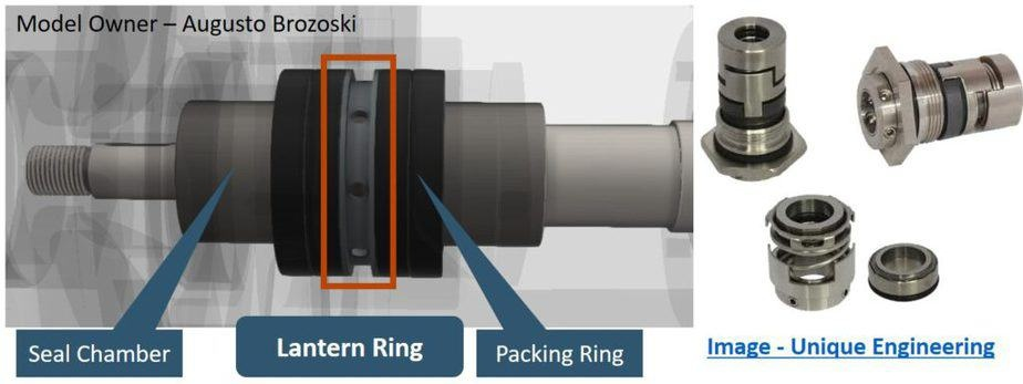 Sealing system of pump